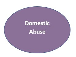 Icon about domestic abuse