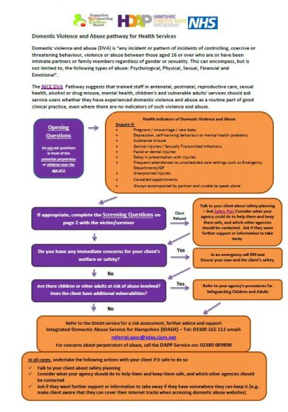 Domestic Abuse Pathway