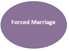 Icon about forced marriage