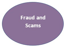 Icon about Fraud and Scams