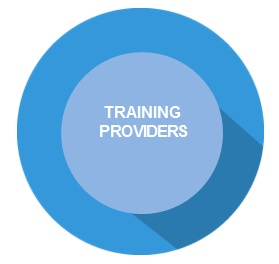 In this section you can discover and access training provided by other Agencies